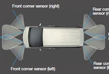 Ini Teknologi Parkir Hasil Pengembangan Toyota