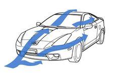 Sedikit Mengenal Aerodinamika pada Mobil