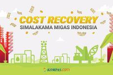 Mengurai Simalakama Migas Indonesia
