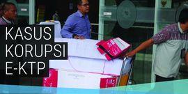 Dugaan Korupsi Proyek E-KTP