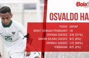 Tak Ingin ke Luar Negeri, Osvaldo Berpeluang ke Persebaya