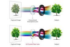 LG V30 Dipastikan Punya Kamera Bukaan Terlebar
