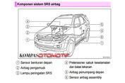 Kata Toyota Soal 'Airbag' Fortuner Setya Novanto