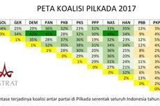 Gerindra, Demokrat, PPP, dan PAN Berkoalisi Tanpa PKS