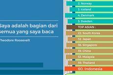 Duduki Peringkat Bontot, Orang Indonesia Perlu Banyak Baca