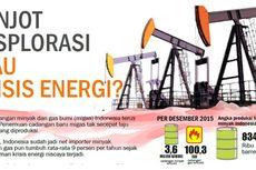Pilih Eksplorasi atau Mau Krisis Energi?