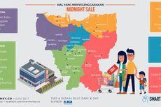 """Midnight Sale"" Jakarta Diharap Bisa Kurangi Keinginan Belanja ke Luar Negeri"