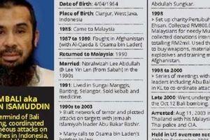 AS Mendakwa Tahanan Guantanamo Kelahiran Cianjur, Siapa Dia?