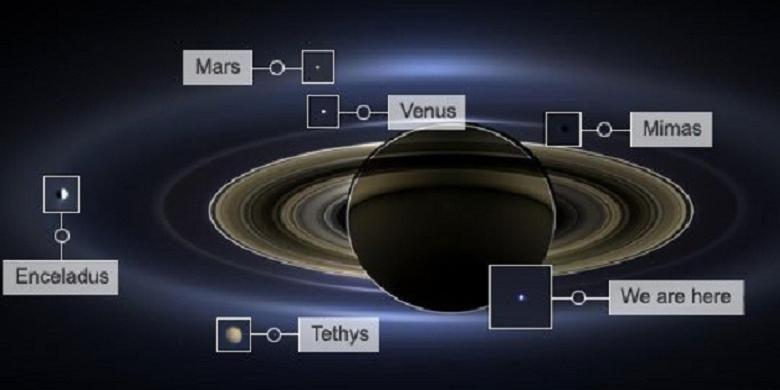 Foto hasil jepretan Cassini yang dirilis NASA menunjukkan 7 benda langit sekaligus. Posisi benda langit sebenarnya adalah yang ada di lingkaran. Gambar pada kotak adalah hasil perbesaran.
