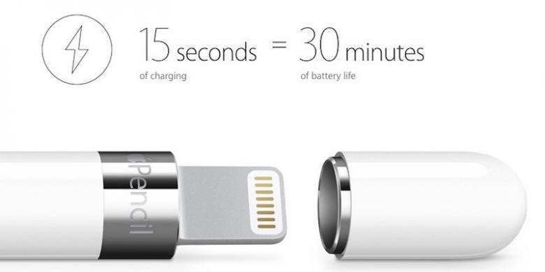 Apple pencil bisa bertahan 30 menit dengan pengisian daya 15 detik