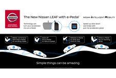 "Simak Kinerja ""Pedal Pintar"" Nissan Leaf"
