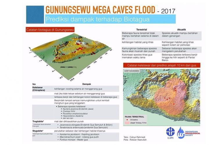 Prediksi dampak fenomena banjir di kawasan karst Gunung Kidul pada biota goa.