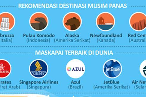 Rencanakan Liburan dari Destinasi hingga Akomodasi dengan Rinci