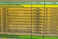 Di Kupang, Warga yang Lahir pada 17 Agustus Bisa Buat SIM Gratis