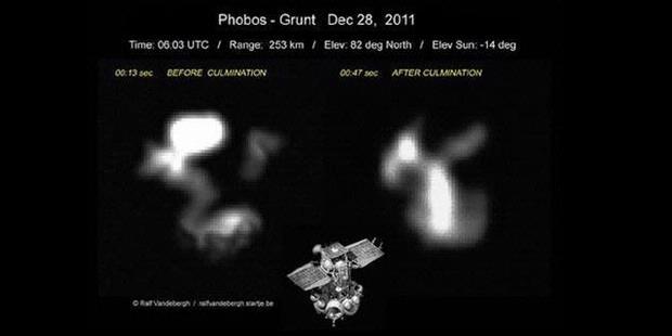 Phobos Grunt Satelit Russia Yang Jatuh