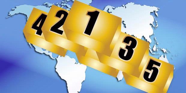 Spesifikasi Kandidat Perusahaan Pelayanan Publik Terbaik Indonesia Versi Forbes 2012