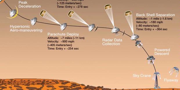 http://assets.kompas.com/data/photo/2012/08/06/1329222620X310.jpg