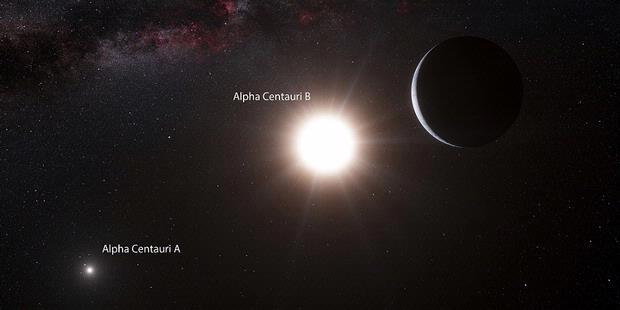 Temuan Planet Di