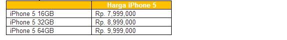 XL Rilis Harga Paket Bundling iPhone 5