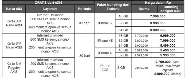 Axis Tawarkan iPhone 5, 4S, 4, dan 3GS