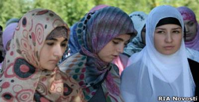 Peringatan Hari Jilbab Sedunia