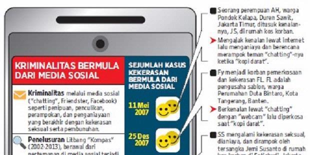 Jurnal Doc : analisis bahasa slang di media sosial pdf