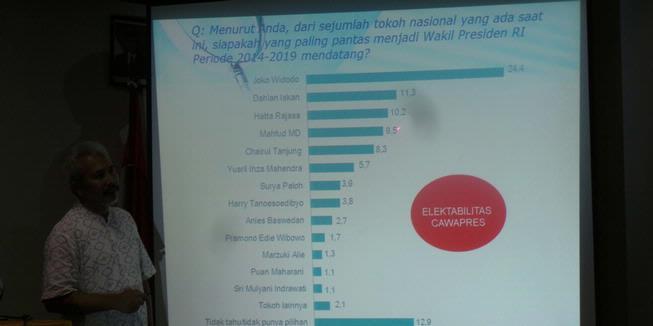 Jokowi dan Dahlan Iskan Dijagokan Jadi Cawapres