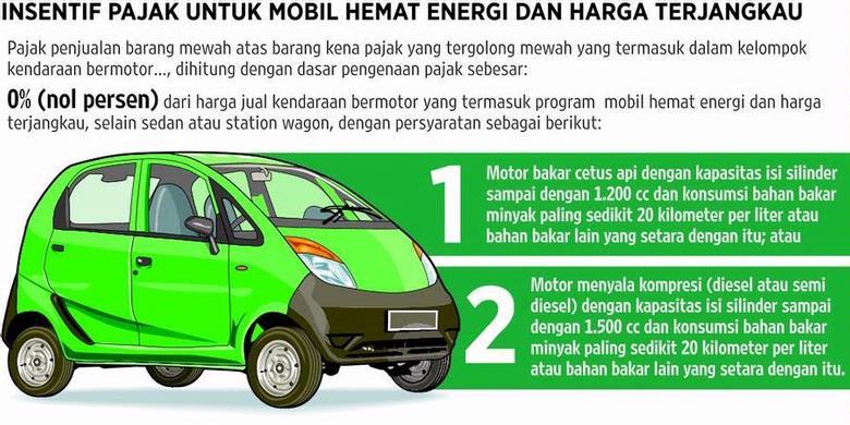 Di sisi lain, Djoko menilai kebijakan mobil murah hemat energi ini