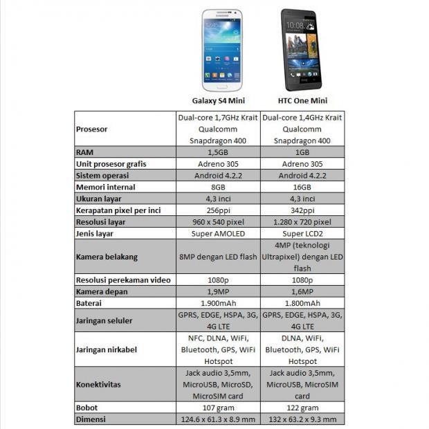 Spesifikasi Dan Harga Samsung S5830 Galaxy Ace Update Data Harga ...