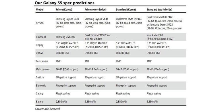 Spesifikasi Samsung Galaxy S5 Terungkap