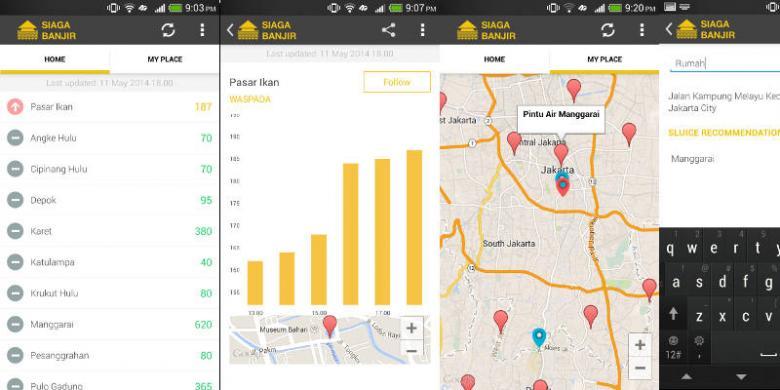 Aplikasi Banjir Jakarta Berlaga di Tingkat Dunia
