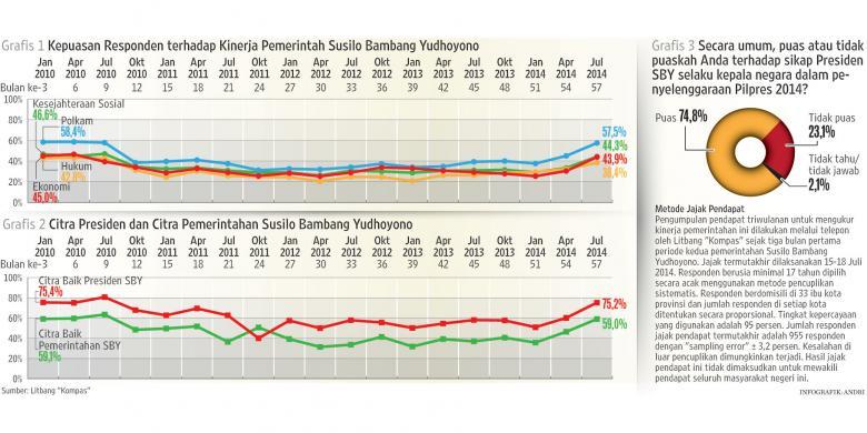 Pemilu Aman, Apresiasi Meningkat