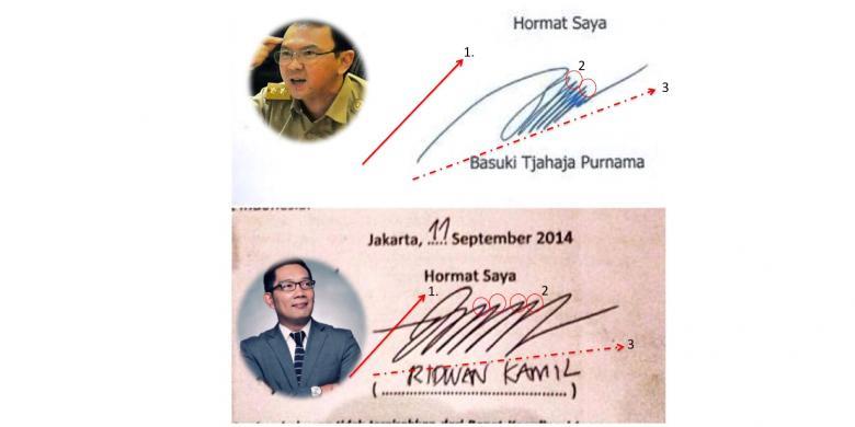 Tanda Tangan Ahok Dan Ridwan Kamil Mirip Ini Quot Cara