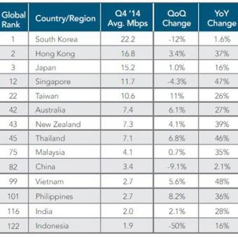 Meningkatkan Belajar Mengajar di Indonesia