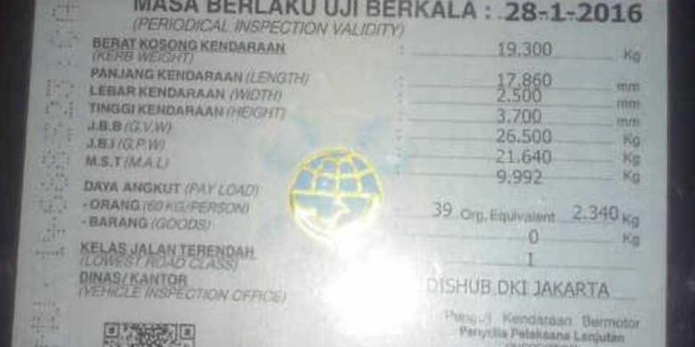 Tak Mau Uji Kir, Pemilik Taksi Online Takut Harga Jual ...