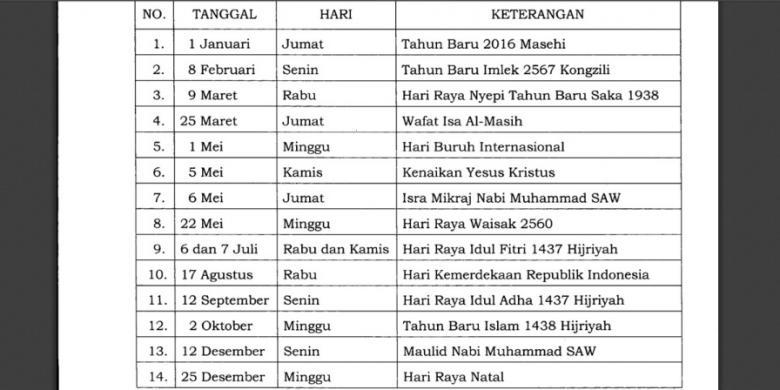 JAKARTA, KOMPAS.com — Libur pergantian tahun sudah berakhir bagi ...