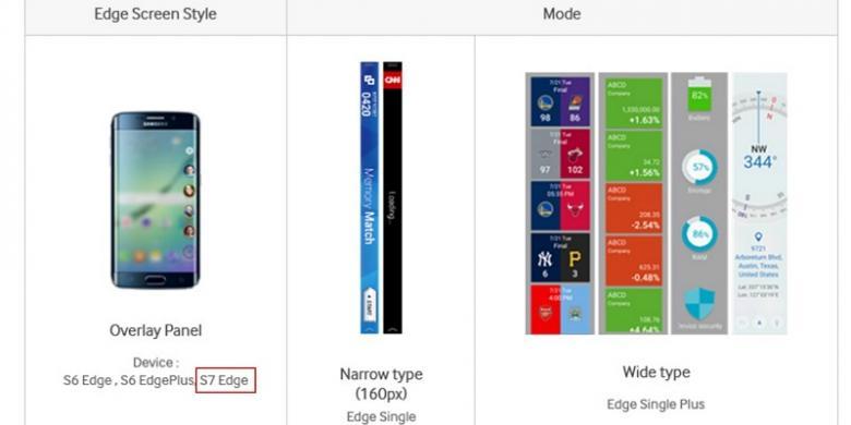 """Baterai Besar Galaxy S7 Edge Terungkap Lewat """"Screenshot"""""""