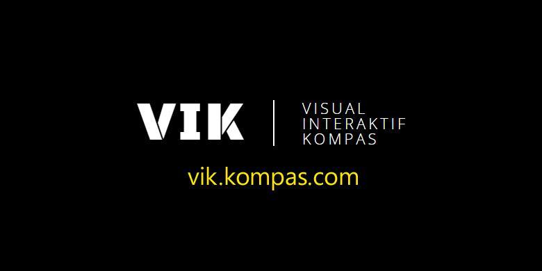 0727490vikkom780x390 » Kenapa VIK.kompas.com?