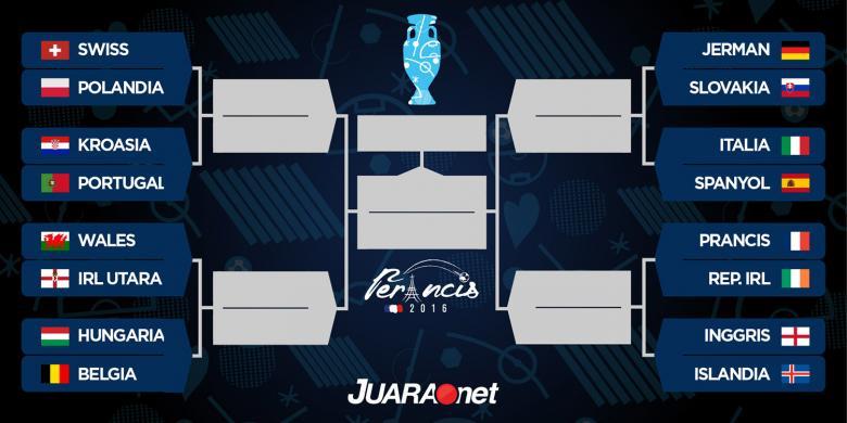 Klasemen Euro Pertandingan Piala Indonesia Live Di