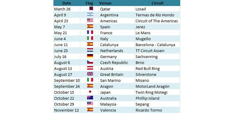 Jangan Mimpi Ada MotoGP Indonesia Tahun Depan! - Kompas.com