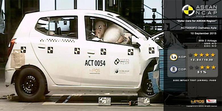 Mobil Indonesia Butuh Uji Tabrak