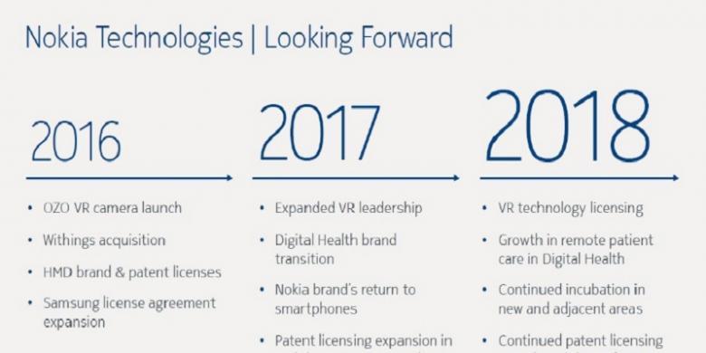 "2017, Smartphone Nokia Dipastikan ""Comeback"""