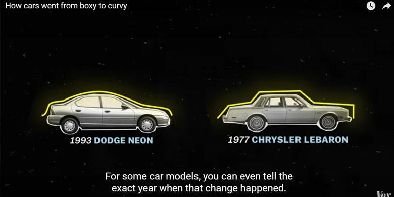 """Sejarah Desain """"Boxy"""" Mulai Ditinggalkan Prinsipal Otomotif"""