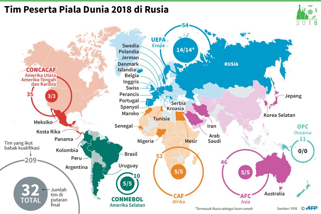 Peta Peserta Piala Dunia 2018