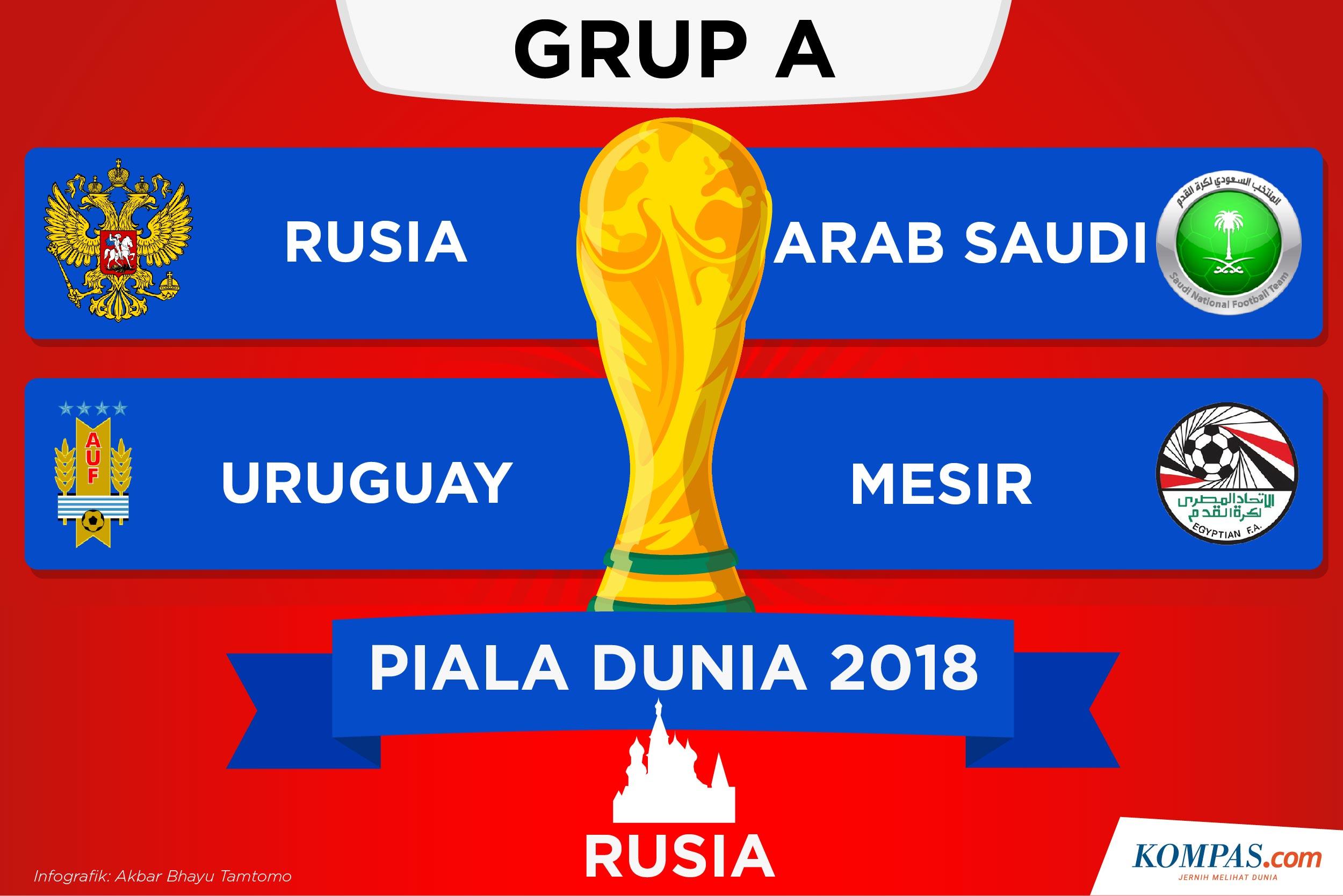 KOMPAS.com/Akbar Bhayu Tamtomo Grup A Piala Dunia 2018 Rusia