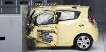 Penjualan Mobil Tinggi tapi Tak Punya Fasilitas Uji Tabrak