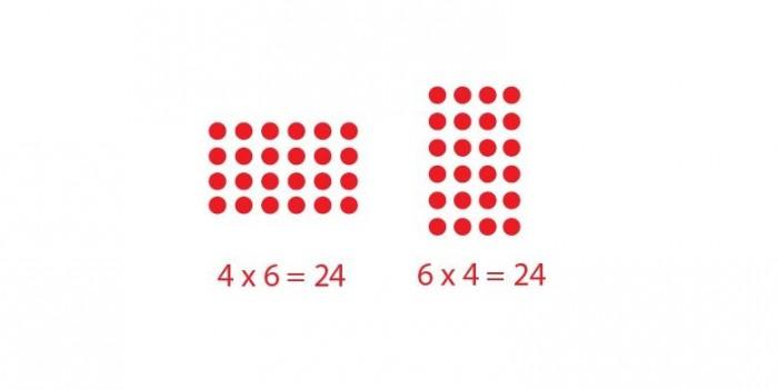 6 x 4 atau 4 x 6? Ini Penjelasan Sederhana dari Yohanes Surya