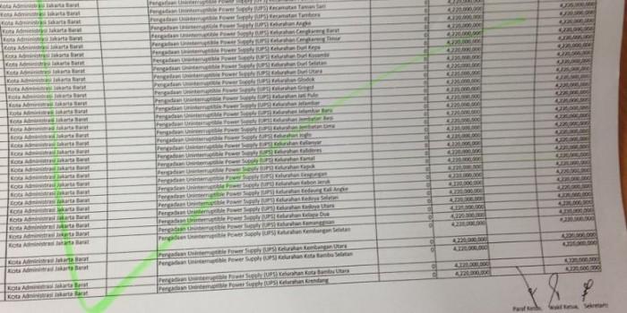 DPRD Juga Usulkan 56 Kelurahan di Jakbar Dapat UPS Seharga Rp 4,2 Miliar