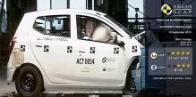 Daftar Hasil Uji Tabrak Mobil Murah Indonesia